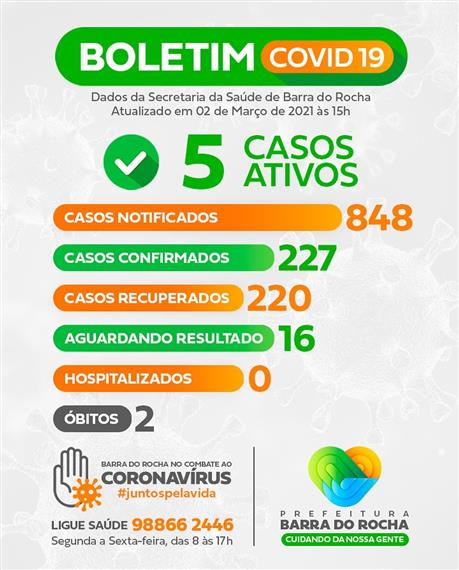 boletim do covid